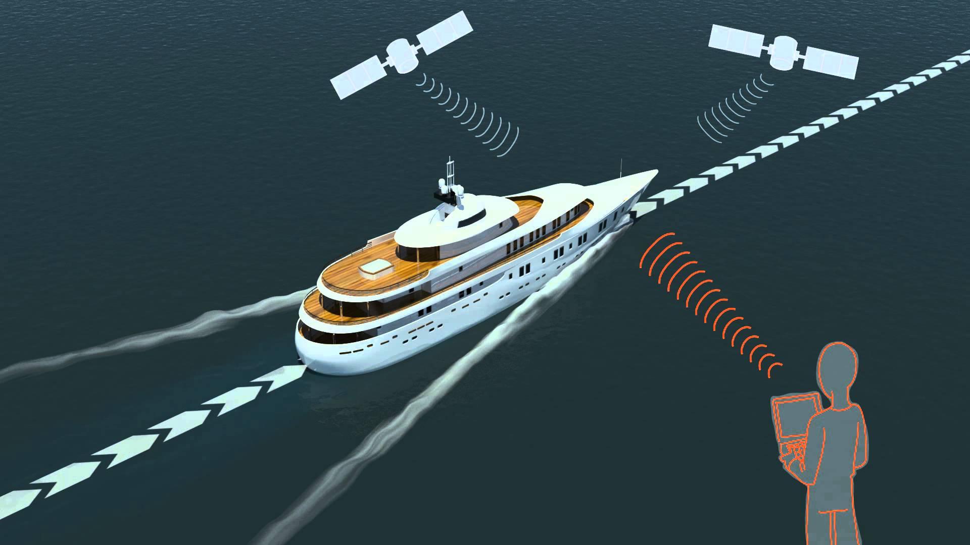 Контроль судна в режиме реального времени