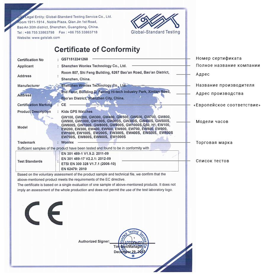 Сертификат соответствия часов вонлекс